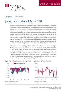 2019-04 Oil - Data review - Japan oil data – Mar 2019 cover