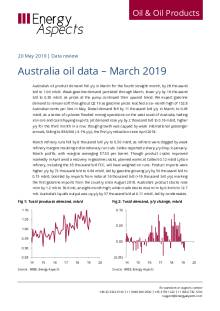 Australia oil data – March 2019 cover image