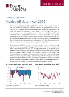 2019-05 Oil - Data review - Mexico oil data – Apr 2019 cover