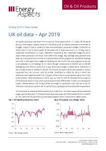 2019-05 Oil - Data review - UK oil data – Apr 2019 cover
