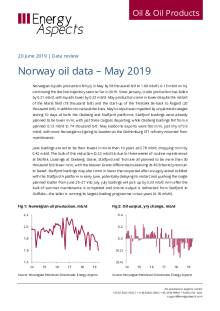 Norway oil data – May 2019 cover image