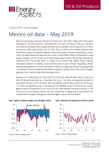 Mexico oil data – May 2019 cover image