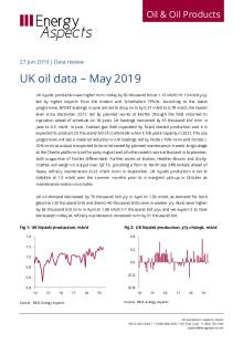 UK oil data – May 2019 cover image