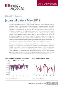 Japan oil data – May 2019 cover image