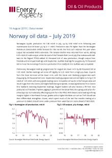 2019-08 Oil - Data review - Norway oil data – July 2019 cover