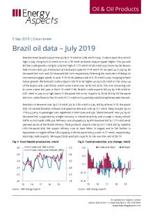 2019-09 Oil - Data review - Brazil oil data – July 2019 cover