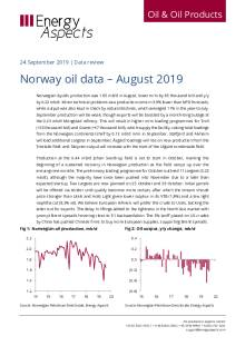 Norway oil data – Aug 2019 cover image
