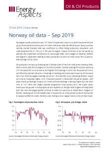 Norway oil data – Sep 2019 cover image