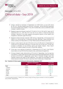 China oil data – Sep 2019 cover image