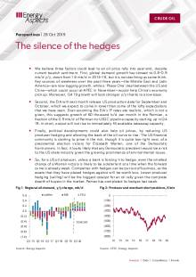 2019-10-28 Oil - Perspectives - The silence of the hedges cover