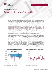 Mexico oil data – Sep 2019 cover image