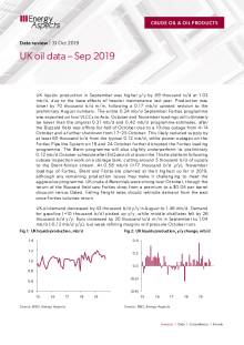 UK oil data – Sep 2019 cover image