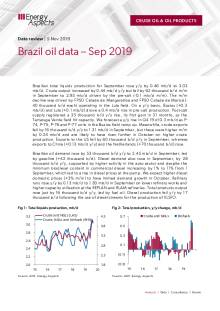 Brazil oil data – Sep 2019 cover image