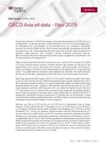 2019-11 Oil - Data review - OECD Asia oil data – Nov 2019 cover