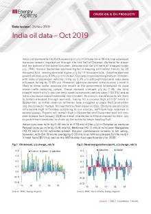 India oil data – Oct 2019 cover image