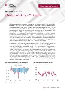 Mexico oil data – Oct 2019 cover image