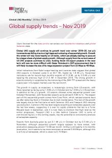 Global supply trends – Nov 2019 cover image