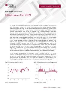 2019-11 Oil - Data review - UK oil data – Oct 2019 cover