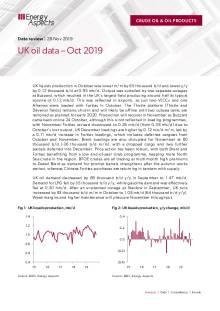 UK oil data – Oct 2019 cover image
