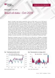 2019-12 Oil - Data review - Brazil oil data – Oct 2019 cover