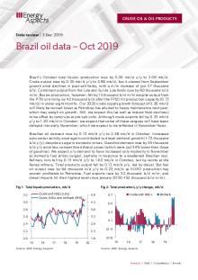 Brazil oil data – Oct 2019 cover image