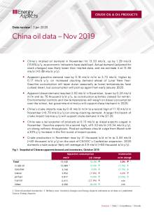 China oil data – Nov 2019 cover image