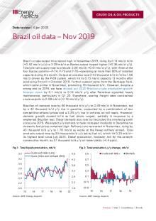 Brazil oil data – Nov 2019 cover image