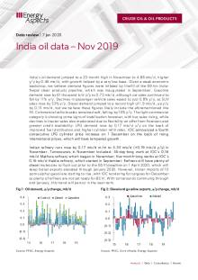India oil data – Nov 2019 cover image