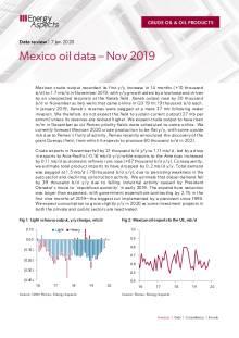 Mexico oil data – Nov 2019 cover image