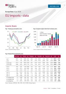 2020-01-08 Natural Gas - Europe - EU imports: Who blinks? cover