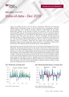 India oil data – Dec 2019 cover image
