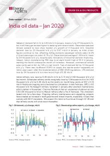 India oil data – Jan 2020 cover image