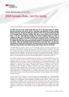 JKM breaks free, not for long cover image