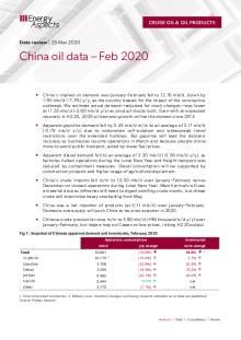 China oil data – Feb 2020 cover image