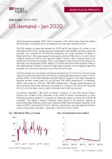 US demand – Jan 2020 cover image