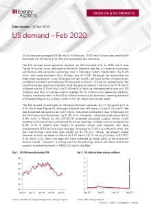 US demand – Feb 2020 cover image