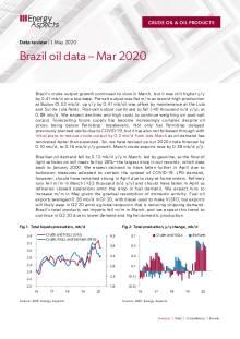 Brazil oil data – Mar 2020 cover image
