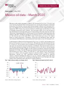 Mexico oil data – March 2020 cover image