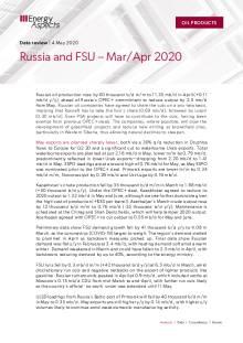 Russia and FSU – Mar/Apr 2020 cover image