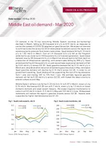 Middle East oil demand - Mar 2020 cover image
