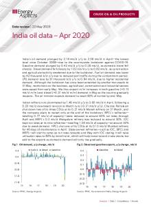 India oil data – Apr 2020 cover image