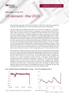 US demand – Mar 2020 cover image