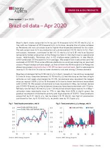 Brazil oil data – Apr 2020 cover image