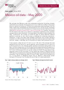 Mexico oil data – May 2020 cover image