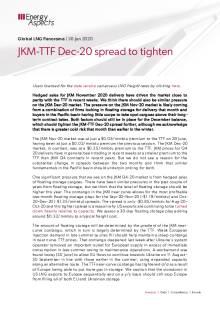 JKM-TTF Dec-20 spread to tighten cover image