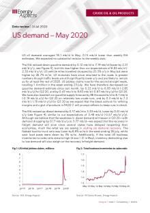 US demand – May 2020 cover image