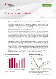 Aviation slow to take off cover image