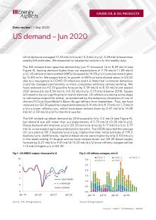 US demand – June 2020 cover image
