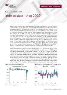 India oil data – Aug 2020 cover image