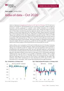 India oil data – Oct 2020 cover image